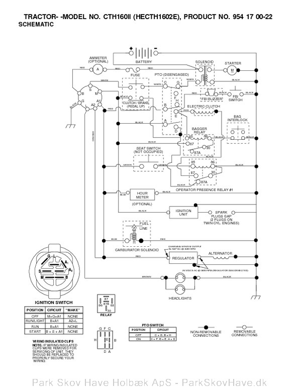 pms wiring diagram - 28 images